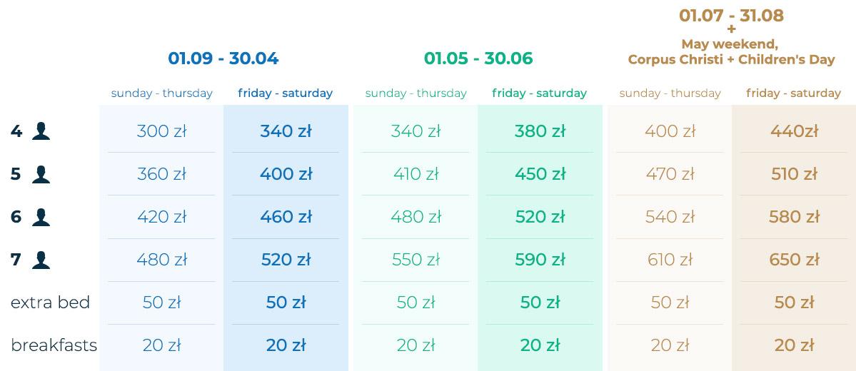 Pricing-Booking-Zator_03